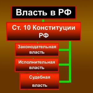 Органы власти Приволжска