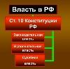 Органы власти в Приволжске